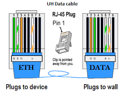 UHDataCable?1378864667 data cable wiring diagram support dylanh dev com \u003e\u003e help desk on data cable wiring diagram