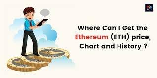Eth Price Live Chart Global Crypto News Offers The Most Accurate Live Bitcoin