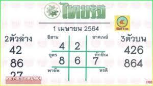 หวยไทยรัฐ งวด1/4/64 - YouTube