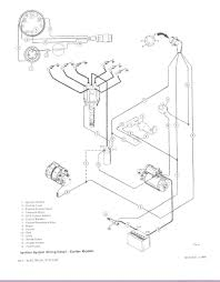 Large size of things you should know about sony radio wiring harness diagram sony car