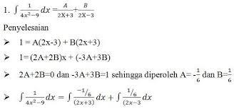 Apakah 0,12111111… adalah bilangan rasional? Integral Fungsi Rasional Parsial Inayah Mathematics Education
