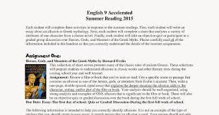 media term paper methodology sample thesis