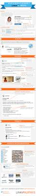 ... Formidable Make Resume From Linkedin On How to Create A Kick ass  Linkedin Profile Smr ...