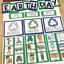 Earth Day Anchor Chart Celebrating Earth Day In The Classroom Teaching Special