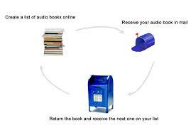 Rent A Book Online Free Rent A Book Online Free Atlas Opencertificates Co
