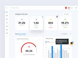 Ui Design Templates Psd 5 Free Dashboard Templates Psd Get It Now Dashboard