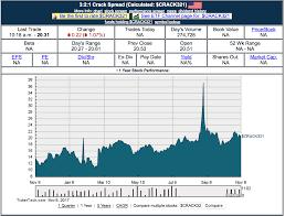 Bursa Malaysia Stock Tips With Fundamental Analysis And