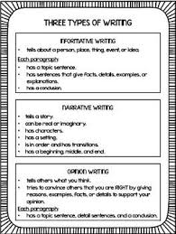 types of writing styles for essays co types of writing styles for essays ask the experts types of writing styles for essays