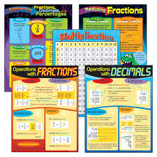 Divide Chart 1 12 Operations With Fractions Decimals Learning Charts Combo Pack
