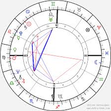0800 Horoscope Free Birth Chart Gerald Gallego Birth Chart Horoscope Date Of Birth Astro