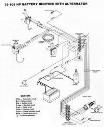 Beautiful grote 600327 turn signal switch wiring diagram ideas