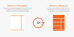 What Is A Design Template