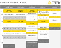 knime spring summit 2018 agenda