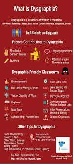 best dyslexia images teaching reading  1052 best dyslexia images teaching reading dyslexia strategies and learning
