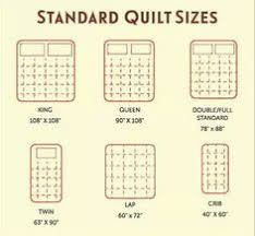 The Ultimate Guide To Quilt Sizes | Squares, Shapes and Quilt sizes & Quilt size chart Adamdwight.com