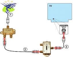 coax wiring diagram cable tv wiring installation wiring diagrams Comcast Wiring Diagrams Cable tv antenna wiring diagram digiwave ar wiring diagram coax wiring diagram tv antenna wiring diagram digital Comcast Internet Hookup Diagram