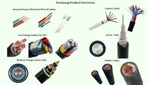 house wiring cable price list 0 75mm 1mm 1 5mm 2 5mm 4mm 6mm buy electrical parts supply at House Wiring Product