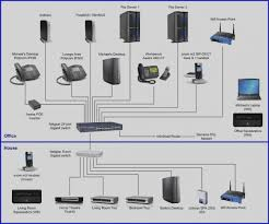 comcast cable modem wiring diagram wiring library best comcast cable internet wiring diagram basic home network diagrams schematics best comcast home wiring