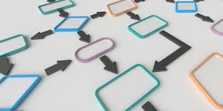 Ivr Flow Charts A Necessary Evil To Ensure Your System Is