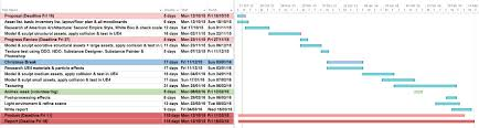 Pinterest Photographic Research Project Plan Gantt Chart