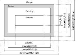 jquery dimensions