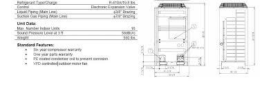 wiring diagram ac split daikin wiring diagram and schematic design daikin split system wiring diagram diagrams and schematics