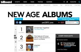 Billboard Chart News Naomi Laviolette Music