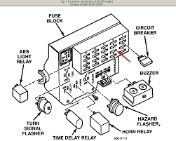 dodge ram fuse box diagram image 95 dodge ram 2500 fuse box diagram 95 auto wiring diagram schematic on 2008 dodge ram