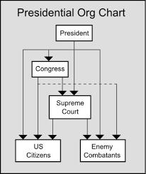Power Politics Of Personal Instruction