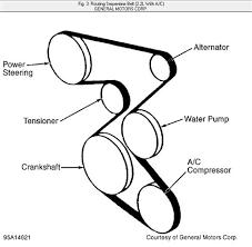 95 chevy corsica engine diagram pdf files epubs 95 chevy corsica engine diagram