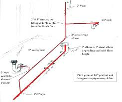 shower drain size how to fix a leaky shower drain shower drain pipe size code leaky