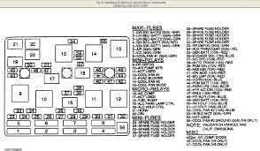 2005 chevy malibu fuse box free download wiring diagrams schematics 2015 chevy tahoe fuse box diagram chevrolet malibu fuse box diagram 2013 2005 chevy malibu fuse box 2005 saab 9 3