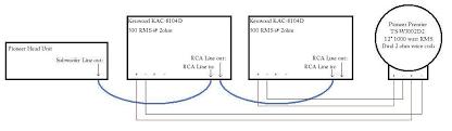 kenwood powered subwoofer wiring diagram kenwood diy wiring diagrams mbq subwoofer wiring diagram active nilza net