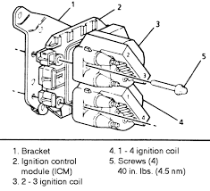 2001 cavalier stereo wiring diagram images wiring diagram 1996 exploded view of the ignition coil assembly 22l vin 4 engine shown