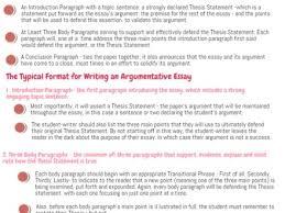 argument essay format argumentative research essay topics argument essay format reportd24webfc2com