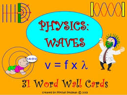 Science Physics Waves Word Wall Science Physics Cards Posters Vocabulary Builder Test Prep
