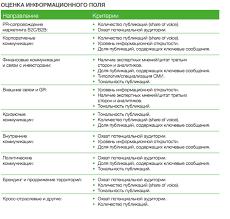Меморандум АКОС о методах оценки качества pr деятельности kpi  Меморандум о методах оценки качества pr деятельности kpi версия 2009 года