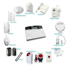 wiring diagram alarm system home wiring image home security system wiring diagram wiring diagram and hernes on wiring diagram alarm system home