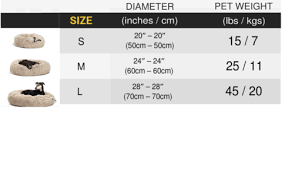 Pet Bed Size Chart Doghaves Orthopedic Deluxe Bed Doghaves