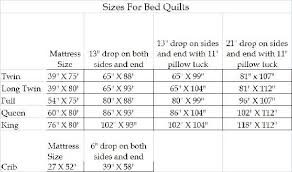 king size quilt dimensions - Google Search | Sew WHAT | Pinterest ... & king size quilt dimensions - Google Search Adamdwight.com