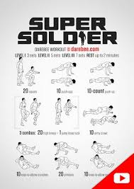 Military Workout Chart Great Bodyweight Circuit That You Can Do Anywhere