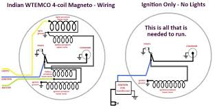 magneto wiring diagram wiring diagram and schematic design warrior 350 wiring diagram diagrams and schematics