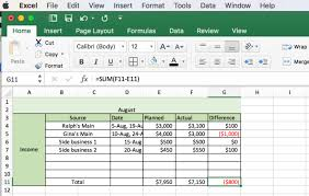 Budget Layout Excel How To Make A Budget In Excel Our Simple Step By Step Guide