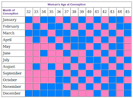 11 Complete Chinese Sex Selection Chart