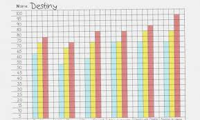 Printable Fluency Progress Chart Reading Fluency Progress Chart Template Best Picture Of