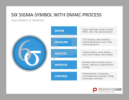best images about quality management powerpoint templates on six sigma symbol dmaic process define measure analyze improve