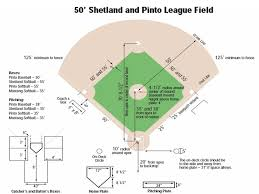 Size Of Home Plate Find Your Baseball Field Diagram Measurement And Specification Here
