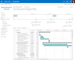 Sharepoint Online Gantt Chart View Using Your Newly Synced Project Sharepoint Project Plan