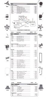 wiring diagram for a buck stove the wiring diagram buck stove wiring diagram buck wiring diagrams for car or truck wiring