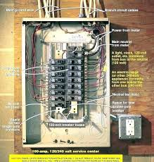 how generator breaker box connecting portable circuit to wire a panel upgrades new jersey generator breaker box
